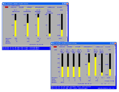 Softview Monitor Software